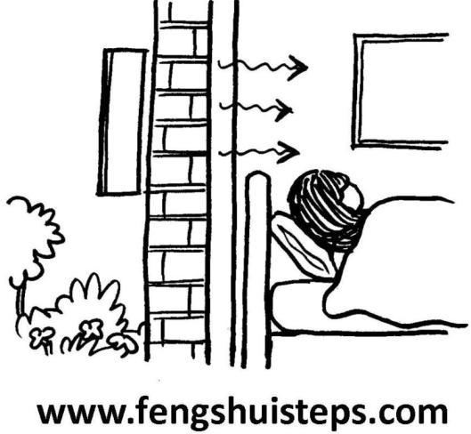 DANGER - dans cette illustration, vous êtes exposés aux ondes magnétiques! Changez votre lit de place.
